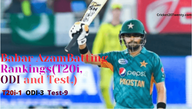 Babar Azam Batting Rankings in T20i, ODI and Test.